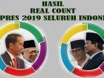 hasil-real-count-pilpres-2019-seluruh-indonesia-prabowo-menang-62-persen-atas-jokowi-maaruf.jpg