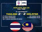 hasil-semifinal-piala-aff-2018.jpg