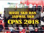 hasil-skd-cpns-dan-jadwal-skb-cpns-2018.jpg