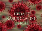 ilustrasi_update_covid-19_di_riau_virus_corona_di_riau_1.jpg