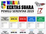 lima-bentuk-surat-suara-pemilu-2019.jpg