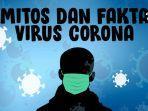 mitos-dan-fakta-seputar-pandemi-virus-corona.jpg