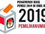 pengumuman-hasil-pemilu-2019-di-inhil-riau-menunggu-instruksi-pusat-golkar-jadi-pemenang-pileg-2019.jpg
