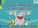 perolehan-medali-sementara-asian-games-2018_20180819_155220.jpg