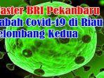 positif-covid-19-dari-klaster-bri-pekanbaru-bertambah-7-pasien-ada-8-kasus-baru-di-riau-1-sembuh.jpg