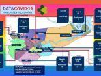 update-covid-19-pelalawan-minggu-2792020.jpg