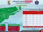 update-data-covid-pelalawan-5-september.jpg