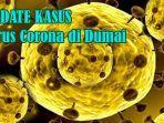 update-data-kasus-virus-corona-di-dumai-total-odp-covid-19-554-orang-ini-kecamatan-terbanyak-odp.jpg