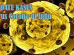 update-data-kasus-virus-corona-di-inhu-dumai-inhil-siak-bengkalis-pelalawan-odp-inhu-turun.jpg