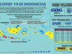 update-data-penyebaran-virus-corona-covid-19-di-indonesia-selasa-2432020.jpg