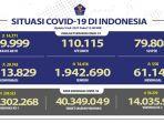 update-virus-corona-covid-19-indonesia-hari-ini-senin-572021.jpg