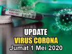 update-virus-corona-di-dunia-1-mei.jpg