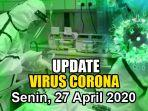 update-virus-corona-di-dunia-27-april.jpg