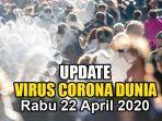 update-virus-corona-hari-ini-rabu-22-april-2020.jpg