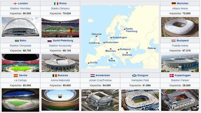 Lengkap Jadwal EURO 2020 Penyisihan Grup hingga Final! Italia Vs Turki Live RCTI Jam 02.00 WIB