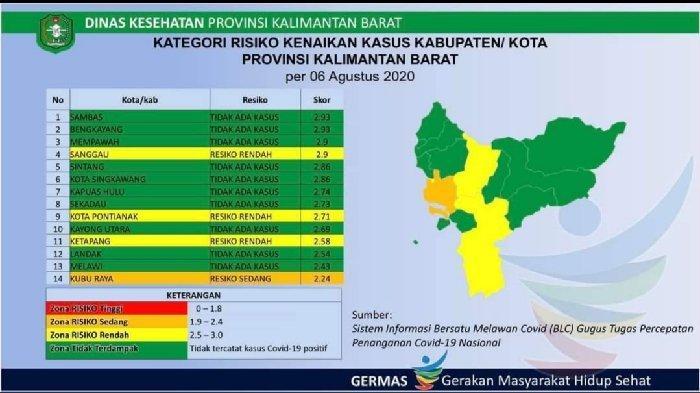 Daftar Daerah Zona Hijau di Kalimantan Barat, Sutarmidji: Zona Apapun Tidak Ada Jaminan Bebas Covid
