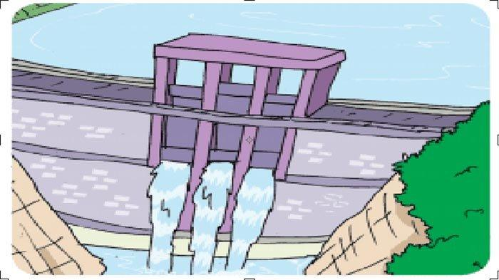 Apakah Air dan Listrik Termasuk Sumber Energi? Jawaban Buku Tematik Kelas 4 Tema 9 Hal 1 sampai 10