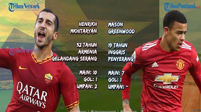 SUSUNAN Pemain AS Roma vs Manchester United di Liga Eropa 2021 Lengkap Head to Head & Live Skor