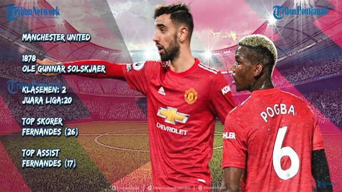Jadwal Final Liga Eropa 2021 Manchester United vs Villarreal Lengkap Jam Tayang Live SCTV