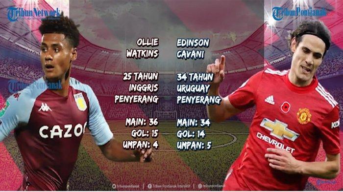 KLASEMEN Liga Inggris Terbaru Usai Hasil Aston Villa Vs Manchester United, Pesta Man City Tertunda