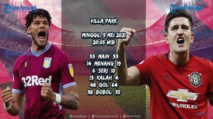 LIVE SCORE Liga Inggris Aston Villa Vs Manchester United! Man City Juara Liga Inggris Minggu Malam ?