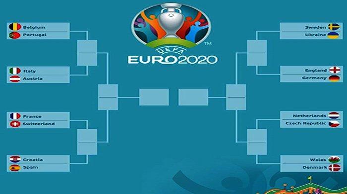 Jadwal Piala Eropa Malam Ini Tidak Ada dan Besok! Berikut Jadwal Lengkap Perdelapan Final EURO