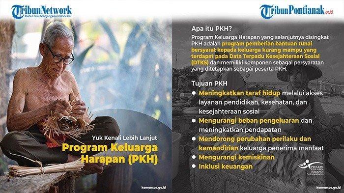 Bansos PKH Tahap IV Mulai Dicairkan Bulan Oktober 2021, Berikut Cara Cek Penerimanya