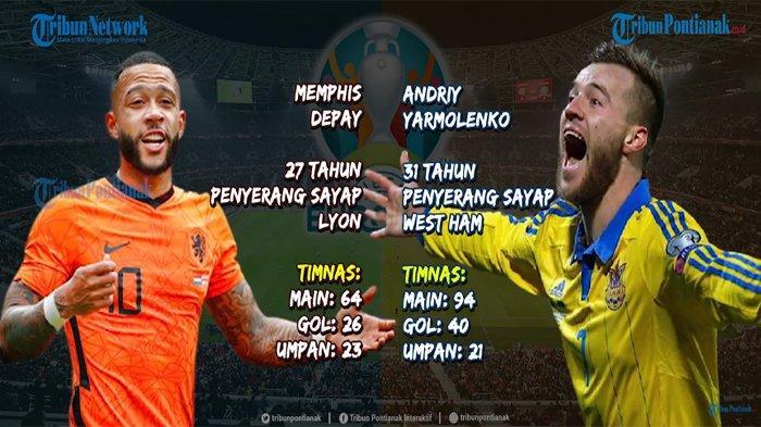 EURO LIVE Ukraina Vs Belanda Ajang Adu Taktik Shevchenko dan Frank De Boer Jam 02.00 WIB