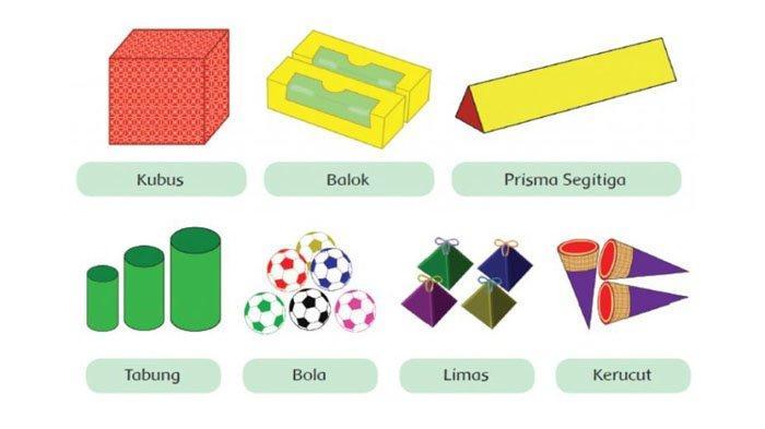 Beragam produk negara-negara ASEAN yang di kemas dalam berbagai bentuk seperti berikut.
