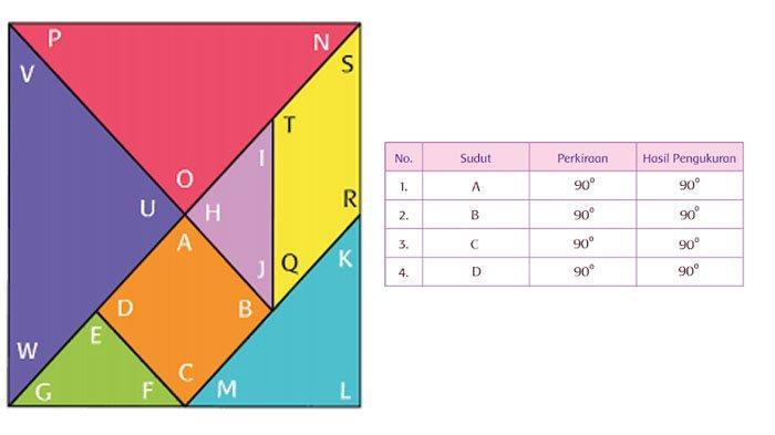 Beri huruf (A, B, C, D, dan seterusnya) di setiap sudut pada tangram tersebut.