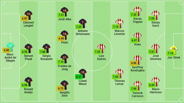 LIVE SCORE Barcelona Vs Atletico Madrid Live Stream BeIN Sports 1, Penentu Menuju Juara Liga Spanyol