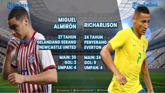 Streaming Brazil Vs Paraguay & Line Up Brazil Vs Paraguay KualifikasiPialaDunia2022ZonaConmebol