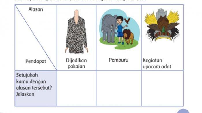 Kunci Jawaban Tema 3 Kelas 4 Halaman 66 sampai 74 Buku Tematik SD Subtema 2 Pembelajaran 3 dan 4