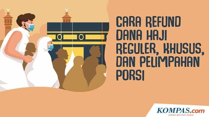 Cara Ambil Setoran Dana Bipih Jemaah Haji 2021 Batal dan Status Calon Jemaah Haji Tahun 2022