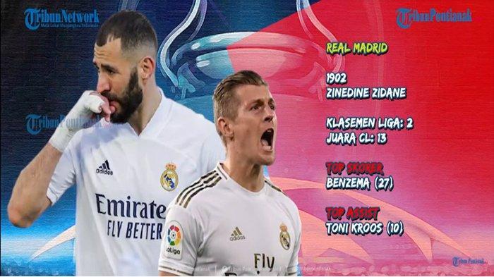 Hasil Semifinal Liga Champion - Gol Pulisic Dibalas Tendangan Voli Benzema Madrid Vs Chelsea 1-1 HT