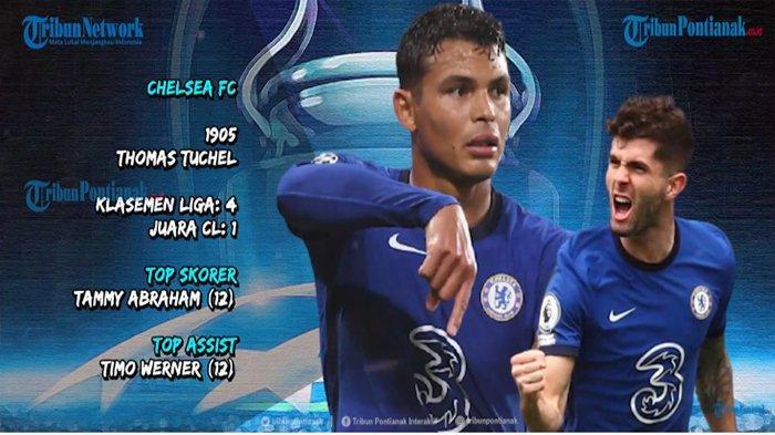 REAL MADRID VS CHELSEA Livescore & Skor Sementara Chelsea Vs Madrid Semifinal UCL Rabu 28 April 2021