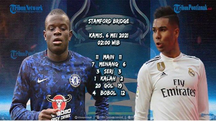 HASIL AKHIR Chelsea Vs Madrid Tadi Malam Leg 2 Liga Champions & Man City Vs Chelsea Final UCL 2021?