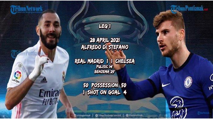 SKOR Chelsea Vs Madrid Sekarang & Update Hasil Chelsea Vs Madrid 6 Mei Leg 2 Semifinal UCL Live SCTV