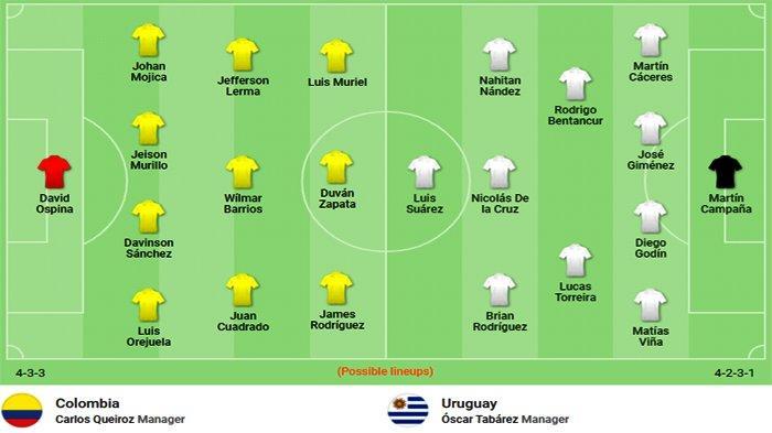 LIVE ACTION Colombia Vs Uruguay Kualifikasi Piala Dunia 2022 CONMEBOL❗ Luis Suarez Vs Duvan Zapata