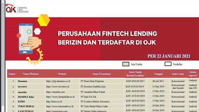 Daftar Fintech Berizin di Indonesia ! Cek 148 Fintech Terdaftar OJK