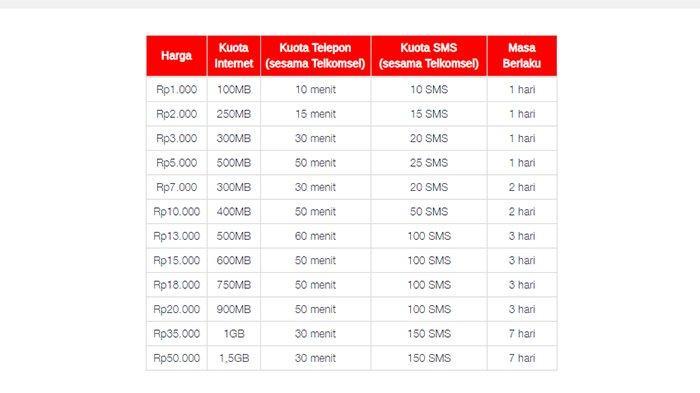 Daftar harga paket darurat TSEL.