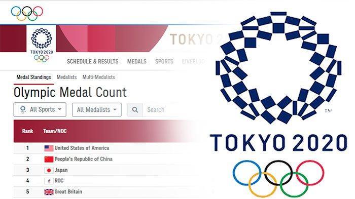 DAFTAR Perolehan Medali Olimpiade Tokyo 2021 Terbaru 27 Juli 2021, Amerika Vs China Bersaing Ketat