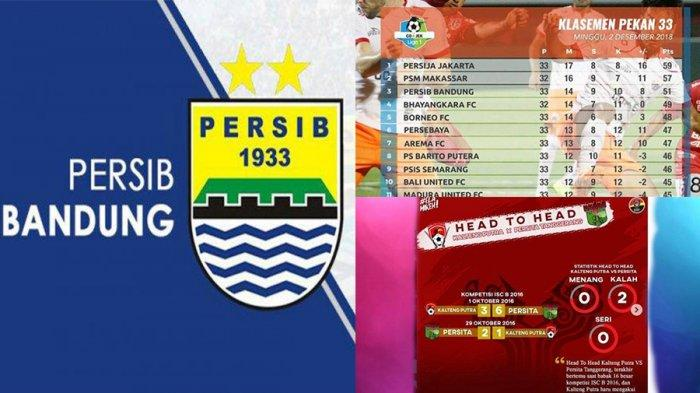 TERPOPULER - Dari Persib Bandung Gagal Juara, Liga 2, Hingga Persija Jakarta Pasti Juara Liga 1