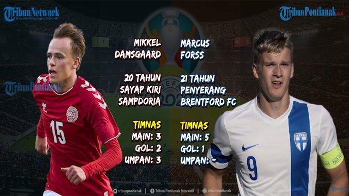 LIVE SCORE Denmark vs Finlandia EURO 2021 Sekarang Update Skor Sementara Piala Eropa