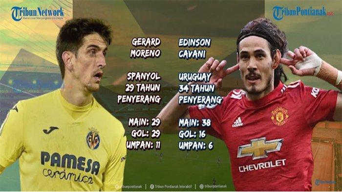 Juara Liga Eropa 2021 Villarreal Skor Adu Penalti 11-10, Kiper Manchester United De Gea Gagal