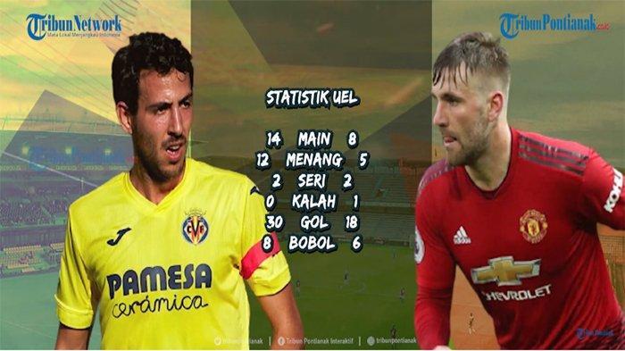 HASIL AKHIR Pertandingan Villareal Vs Manchester United Kamis 27 Mei & Skor Man United Vs Villareal