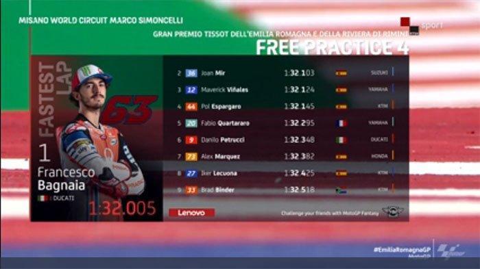 TERBARU HASIL FP2 MotoGP Malam Ini - Fransesco Bagnaia Tercepat, Marc Marquez Posisi 6, Rossi ke-15
