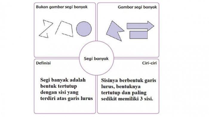 Gambar diagram.