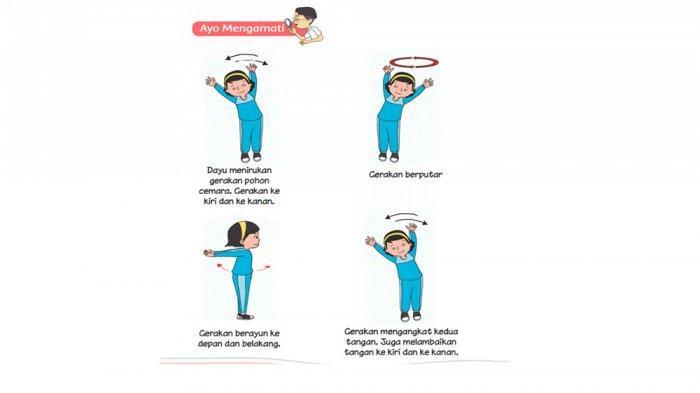 Gambar halaman 140 Tema 5 Kelas 2.