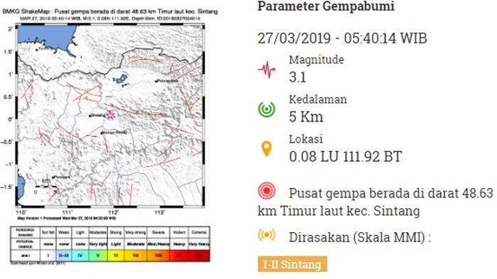 Sebelum Gempa Sintang Hari Ini, Wilayah Ini Alami Hal Sama dengan Magnitudo Lebih Besar